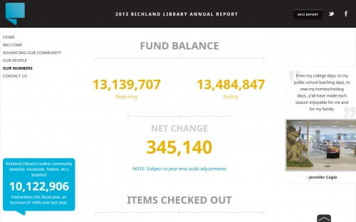 Richland Library Annual Report - Numbers